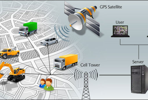 vehicle gps tracking systems