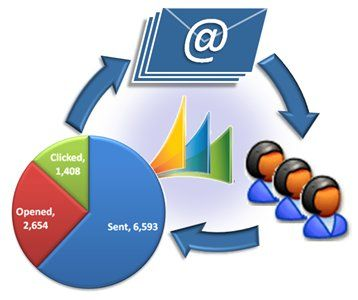 email-marketing-dubai